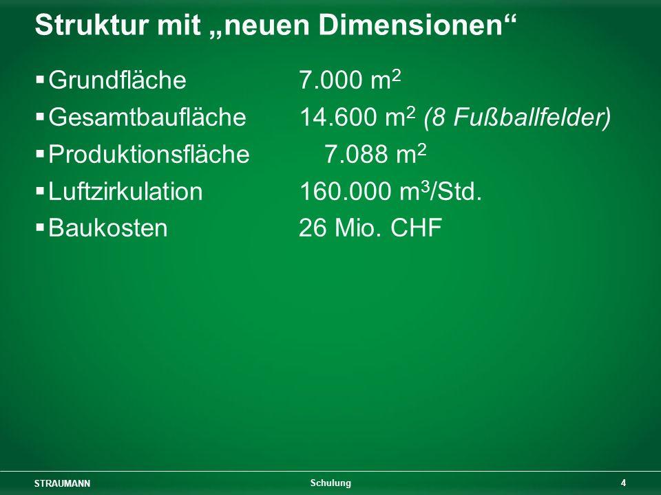 STRAUMANN 4 Schulung Struktur mit neuen Dimensionen Grundfläche7.000 m 2 Gesamtbaufläche14.600 m 2 (8 Fußballfelder) Produktionsfläche 7.088 m 2 Luftzirkulation160.000 m 3 /Std.