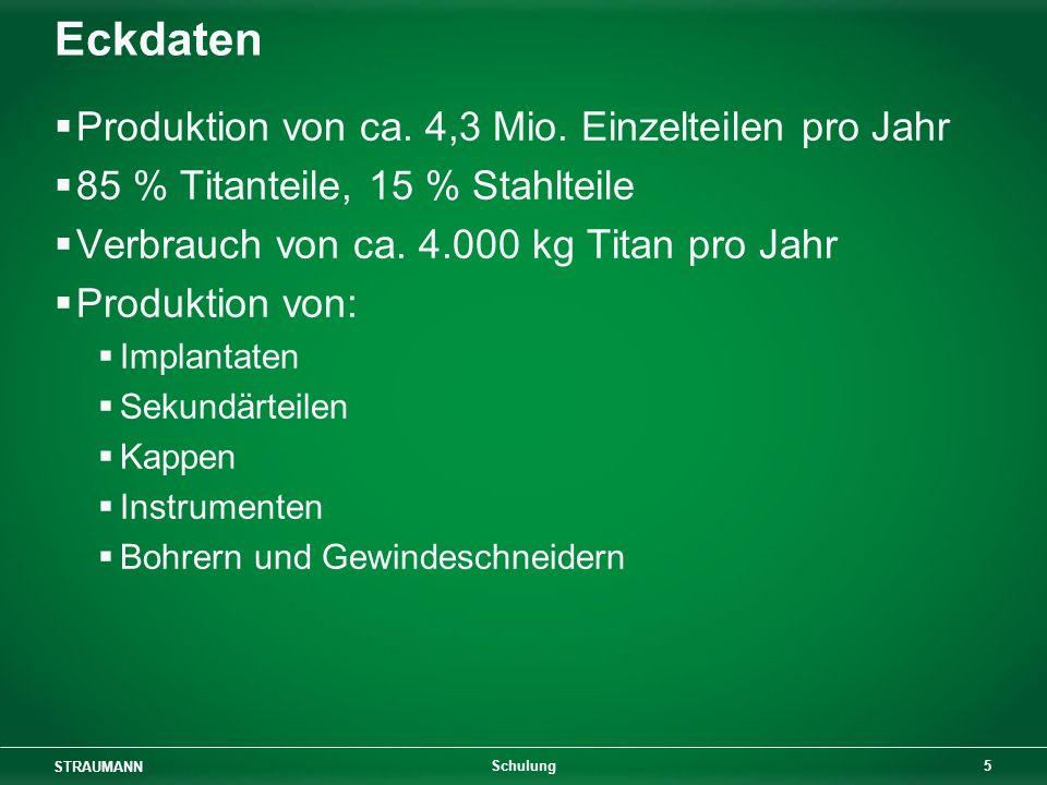 STRAUMANN 5 Schulung Eckdaten Produktion von ca.4,3 Mio.