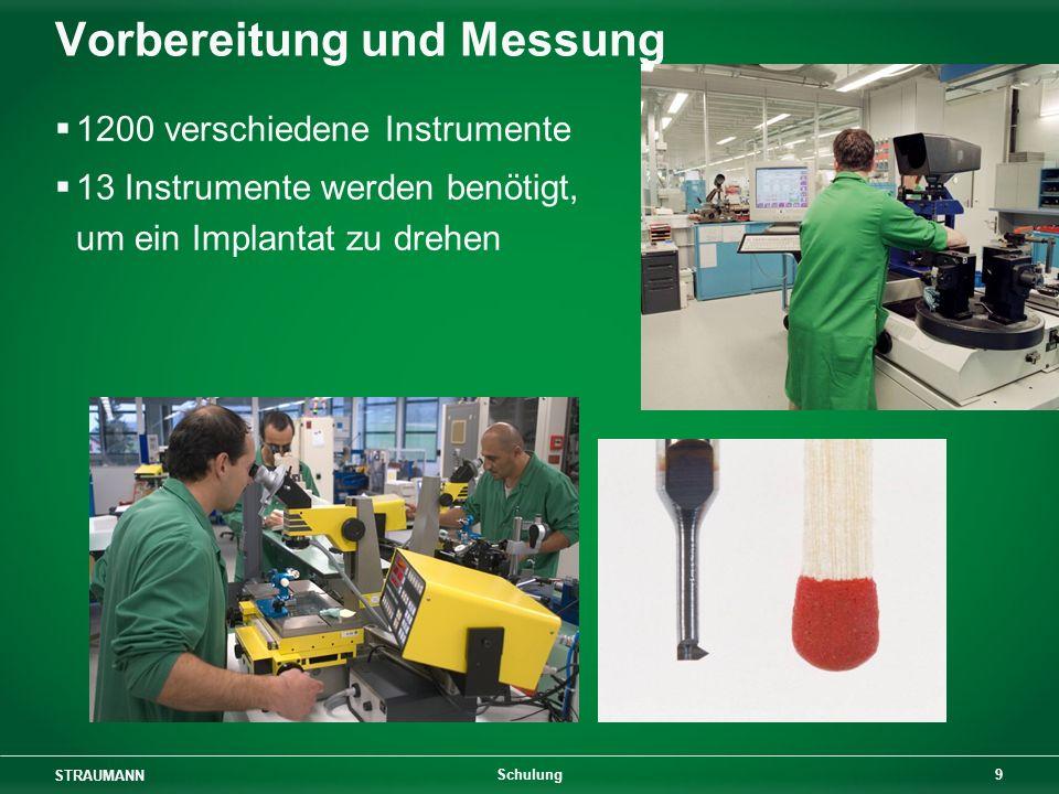 STRAUMANN 9 Schulung Vorbereitung und Messung 1200 verschiedene Instrumente 13 Instrumente werden benötigt, um ein Implantat zu drehen