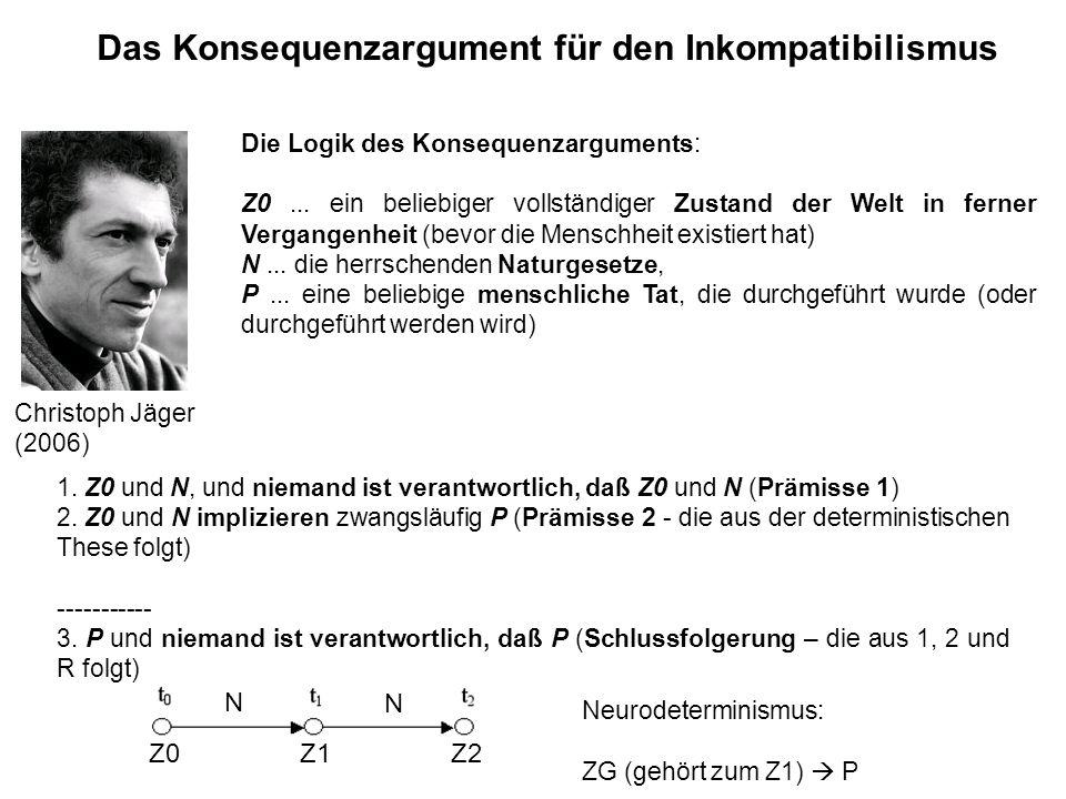 Das Konsequenzargument für den Inkompatibilismus Christoph Jäger (2006) Die Logik des Konsequenzarguments: Z0... ein beliebiger vollständiger Zustand