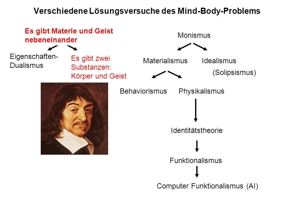 Verschiedene Lösungsversuche des Mind-Body-Problems Dualismus Eigenschaften- Dualismus Es gibt zwei Substanzen: Körper und Geist Monismus Materialismu