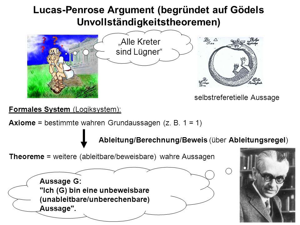Lucas-Penrose Argument (begründet auf Gödels Unvollständigkeitstheoremen) Alle Kreter sind Lügner Formales System (Logiksystem): Axiome = bestimmte wa