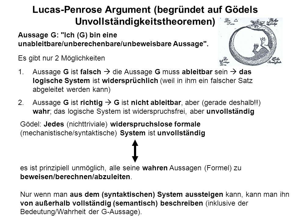 Lucas-Penrose Argument (begründet auf Gödels Unvollständigkeitstheoremen) Aussage G: