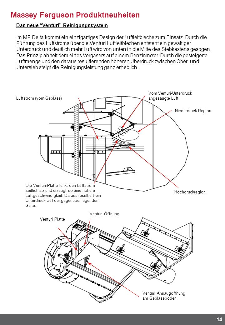 Massey Ferguson Produktneuheiten 14 Das neue Venturi Reinigungssystem Im MF Delta kommt ein einzigartiges Design der Luftleitbleche zum Einsatz.