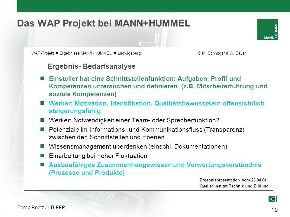 Bernd Reetz / LB-FFP 10 Das WAP Projekt bei MANN+HUMMEL Ergebnis- Bedarfsanalyse Einsteller hat eine Schnittstellenfunktion: Aufgaben, Profil und Komp