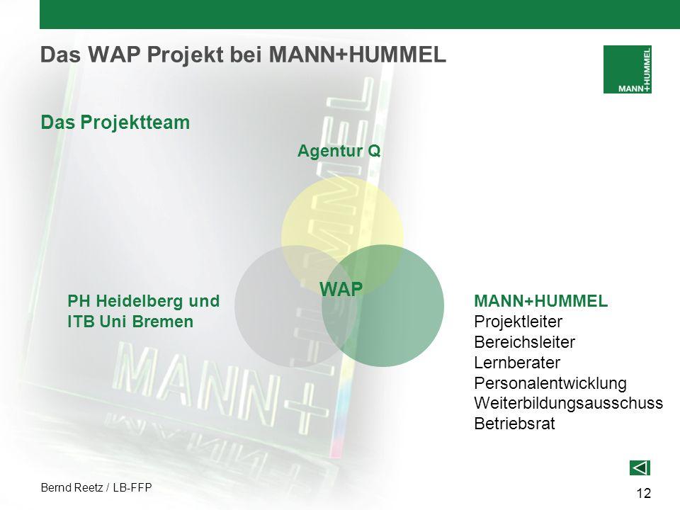 Bernd Reetz / LB-FFP 12 Das WAP Projekt bei MANN+HUMMEL Das Projektteam WAP PH Heidelberg und ITB Uni Bremen MANN+HUMMEL Projektleiter Bereichsleiter