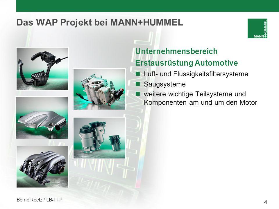 Bernd Reetz / LB-FFP 15 Das WAP Projekt bei MANN+HUMMEL 1.Aufgaben des Einstellers 1.