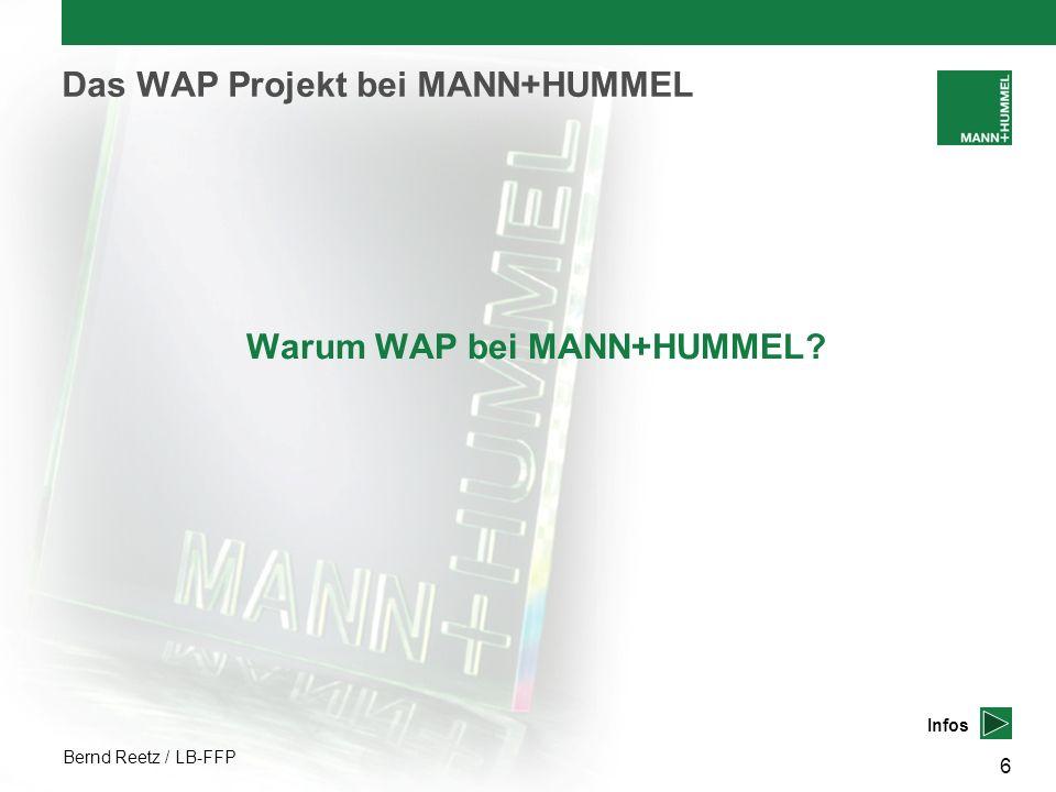 Bernd Reetz / LB-FFP 6 Das WAP Projekt bei MANN+HUMMEL Warum WAP bei MANN+HUMMEL? Infos