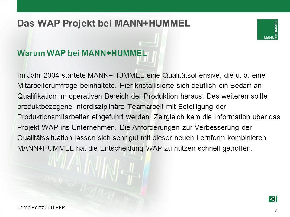 Bernd Reetz / LB-FFP 18 Das WAP Projekt bei MANN+HUMMEL Inhalte der ALP`s Themengebiet, Lernprojektnummer, Schwierigkeitsstufe, Aufgabenbeschreibung, Hilfsmittel, Zeitschiene, Ansprechpartner (Fach- /Lernberater)