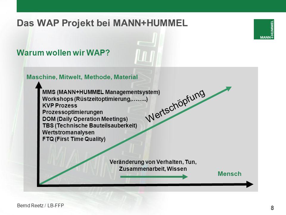 Bernd Reetz / LB-FFP 8 Das WAP Projekt bei MANN+HUMMEL Warum wollen wir WAP? Maschine, Mitwelt, Methode, Material Mensch MMS (MANN+HUMMEL Managementsy