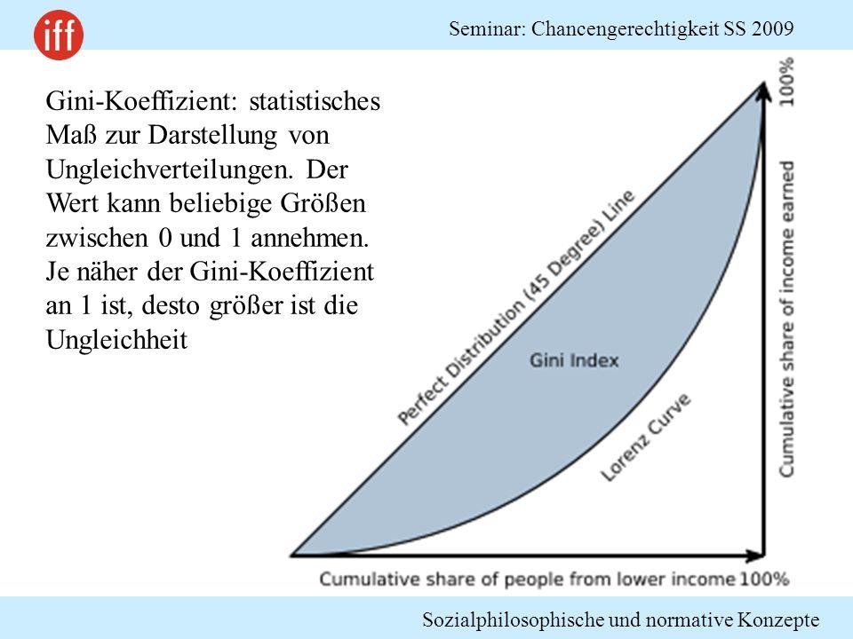 Sozialphilosophische und normative Konzepte Seminar: Chancengerechtigkeit SS 2009 Gini-Koeffizient: statistisches Maß zur Darstellung von Ungleichvert