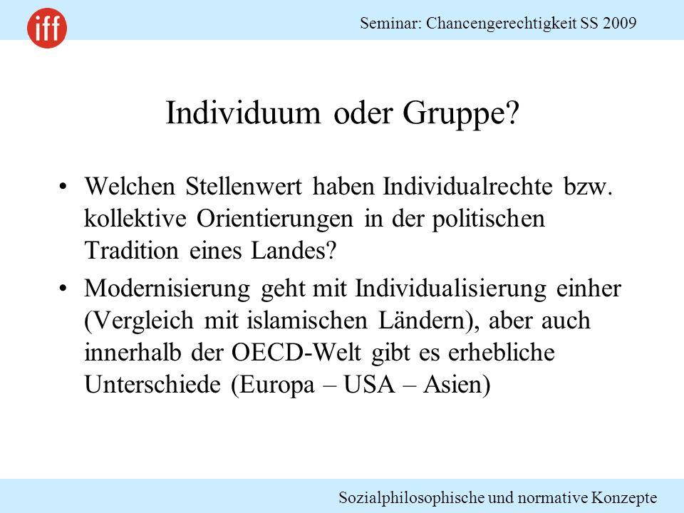 Sozialphilosophische und normative Konzepte Seminar: Chancengerechtigkeit SS 2009 Individuum oder Gruppe? Welchen Stellenwert haben Individualrechte b