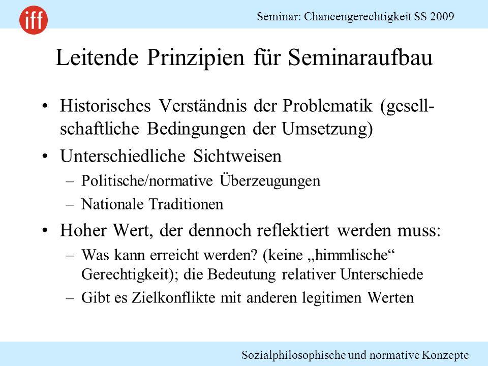 Sozialphilosophische und normative Konzepte Seminar: Chancengerechtigkeit SS 2009 Leitende Prinzipien für Seminaraufbau Historisches Verständnis der P