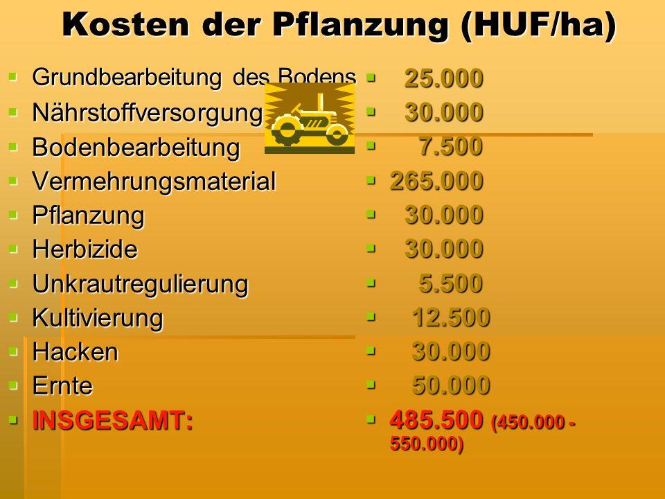 Kosten der Pflanzung (HUF/ha) Grundbearbeitung des Bodens Grundbearbeitung des Bodens Nährstoffversorgung Nährstoffversorgung Bodenbearbeitung Bodenbearbeitung Vermehrungsmaterial Vermehrungsmaterial Pflanzung Pflanzung Herbizide Herbizide Unkrautregulierung Unkrautregulierung Kultivierung Kultivierung Hacken Hacken Ernte Ernte INSGESAMT: INSGESAMT: 25.000 25.000 30.000 30.000 7.500 7.500 265.000 265.000 30.000 30.000 5.500 5.500 12.500 12.500 30.000 30.000 50.000 50.000 485.500 (450.000 - 550.000) 485.500 (450.000 - 550.000)