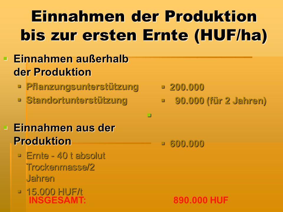 Einnahmen der Produktion bis zur ersten Ernte (HUF/ha) Einnahmen außerhalb der Produktion Einnahmen außerhalb der Produktion Pflanzungsunterstützung Pflanzungsunterstützung Standortunterstützung Standortunterstützung Einnahmen aus der Produktion Einnahmen aus der Produktion Ernte - 40 t absolut Trockenmasse/2 Jahren Ernte - 40 t absolut Trockenmasse/2 Jahren 15.000 HUF/t 15.000 HUF/t 200.000 200.000 90.000 (für 2 Jahren) 90.000 (für 2 Jahren) 600.000 600.000 INSGESAMT: 890.000 HUF