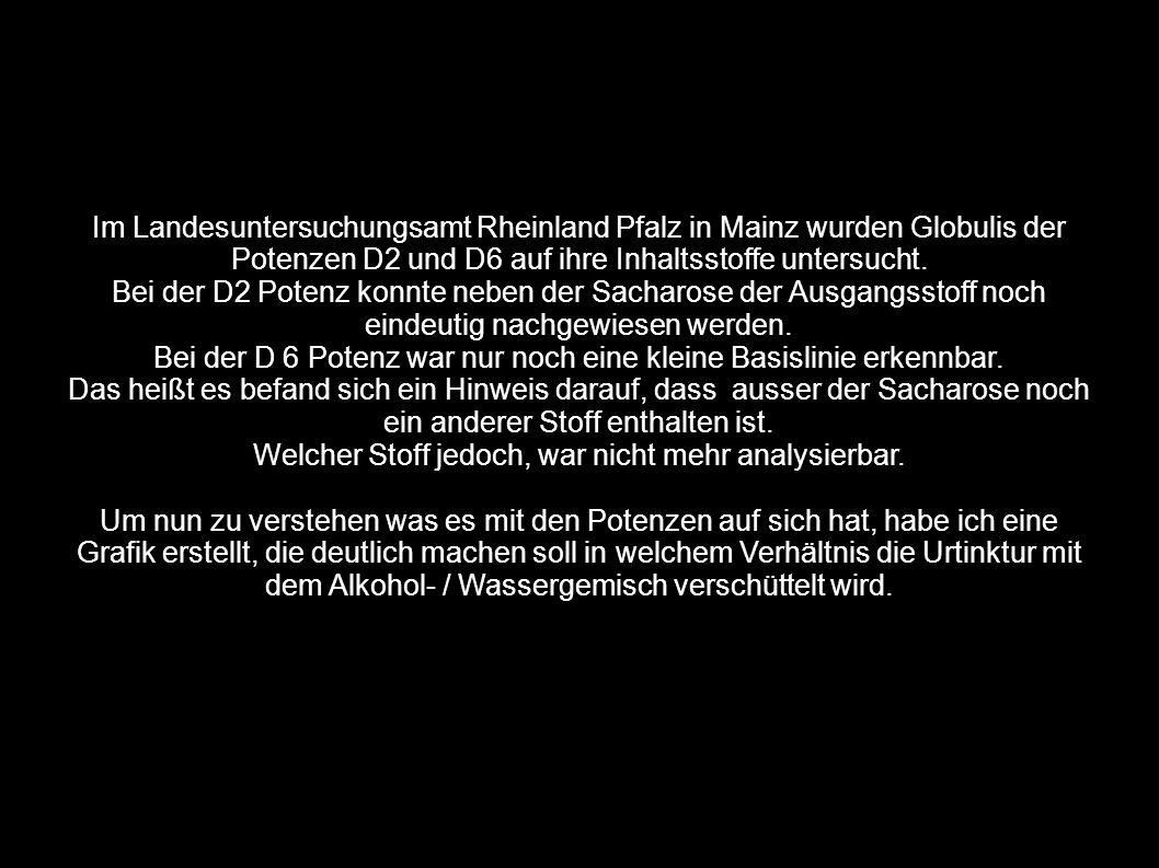 Im Landesuntersuchungsamt Rheinland Pfalz in Mainz wurden Globulis der Potenzen D2 und D6 auf ihre Inhaltsstoffe untersucht. Bei der D2 Potenz konnte