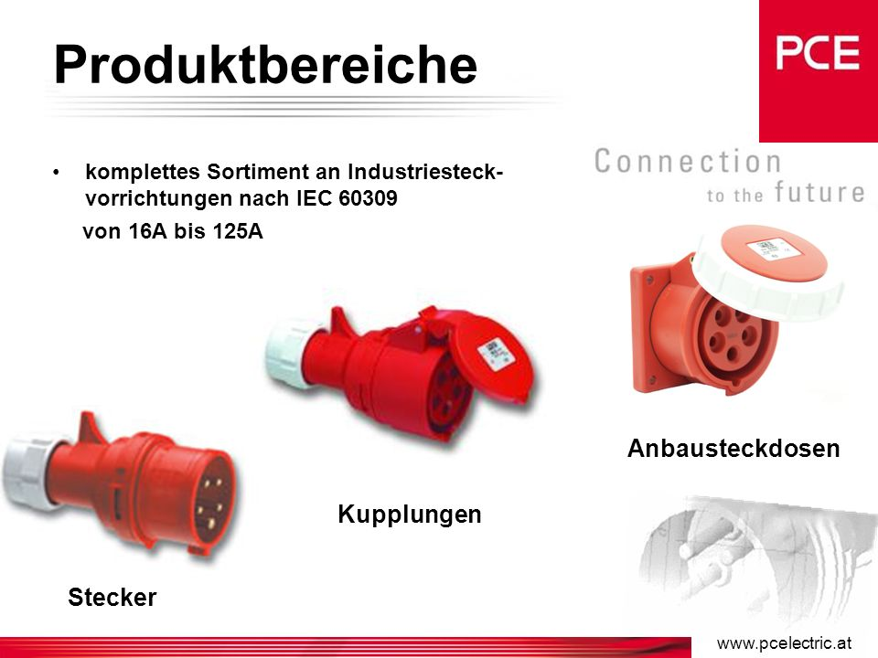 www.pcelectric.at PRODUKTINFORMATION