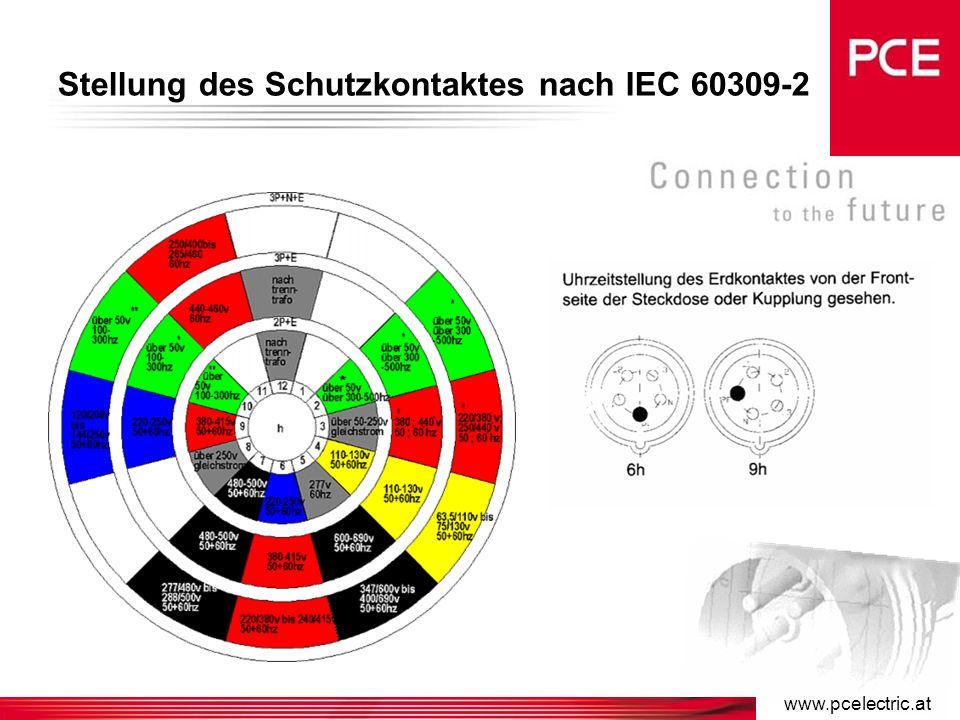 www.pcelectric.at Anwendungsmöglichkeiten Allgemeine Anwendungen: –Lokale, Geschäfte, Handelszentren… Kühlschränke, Öfen usw.