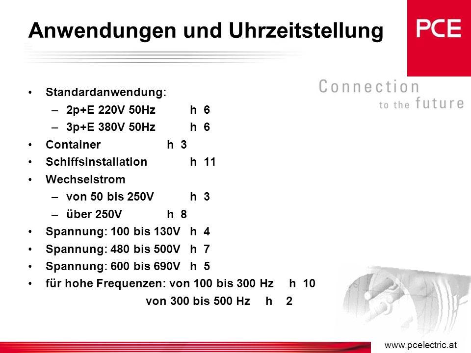 www.pcelectric.at Stellung des Schutzkontaktes nach IEC 60309-2
