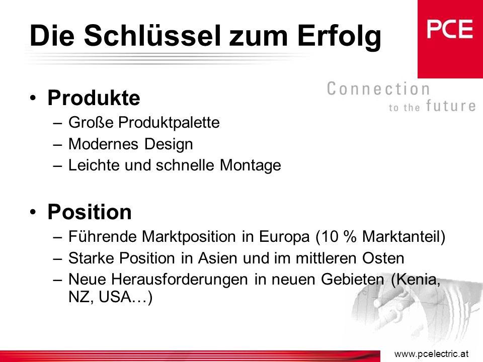 www.pcelectric.at Die Schlüssel zum Erfolg Qualität –Alle Produkte entsprechen Normen –Produzent in Österreich –Genaue Kontrollen und Tests in der Produktion Flexibilität –Kurze Lieferzeiten –Sonderausführungen möglich zu produzieren