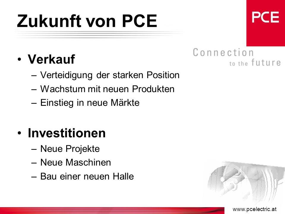 www.pcelectric.at Die Schlüssel zum Erfolg Marketing –Katalog in versch.