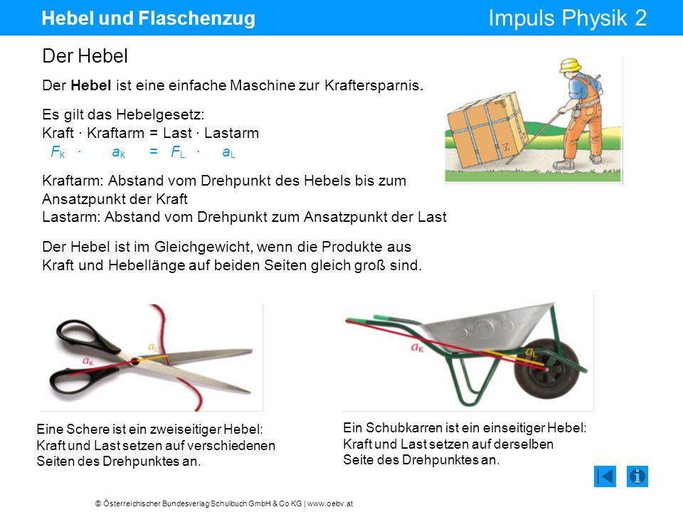 © Österreichischer Bundesverlag Schulbuch GmbH & Co KG | www.oebv.at Impuls Physik 2 Hebel und Flaschenzug Der Hebel ist eine einfache Maschine zur Kraftersparnis.