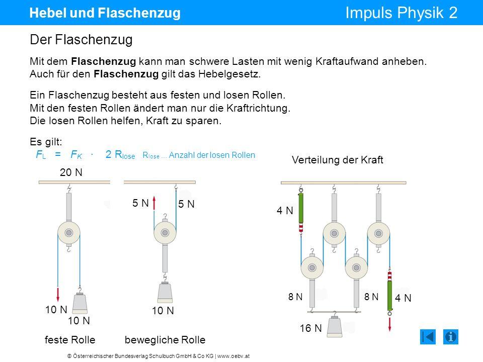 © Österreichischer Bundesverlag Schulbuch GmbH & Co KG | www.oebv.at Impuls Physik 2 Hebel und Flaschenzug Der Flaschenzug Mit dem Flaschenzug kann man schwere Lasten mit wenig Kraftaufwand anheben.