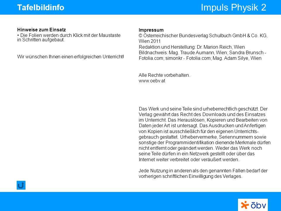 © Österreichischer Bundesverlag Schulbuch GmbH & Co KG | www.oebv.at Impuls Physik 2 Tafelbildinfo Hinweise zum Einsatz Die Folien werden durch Klick mit der Maustaste in Schritten aufgebaut.