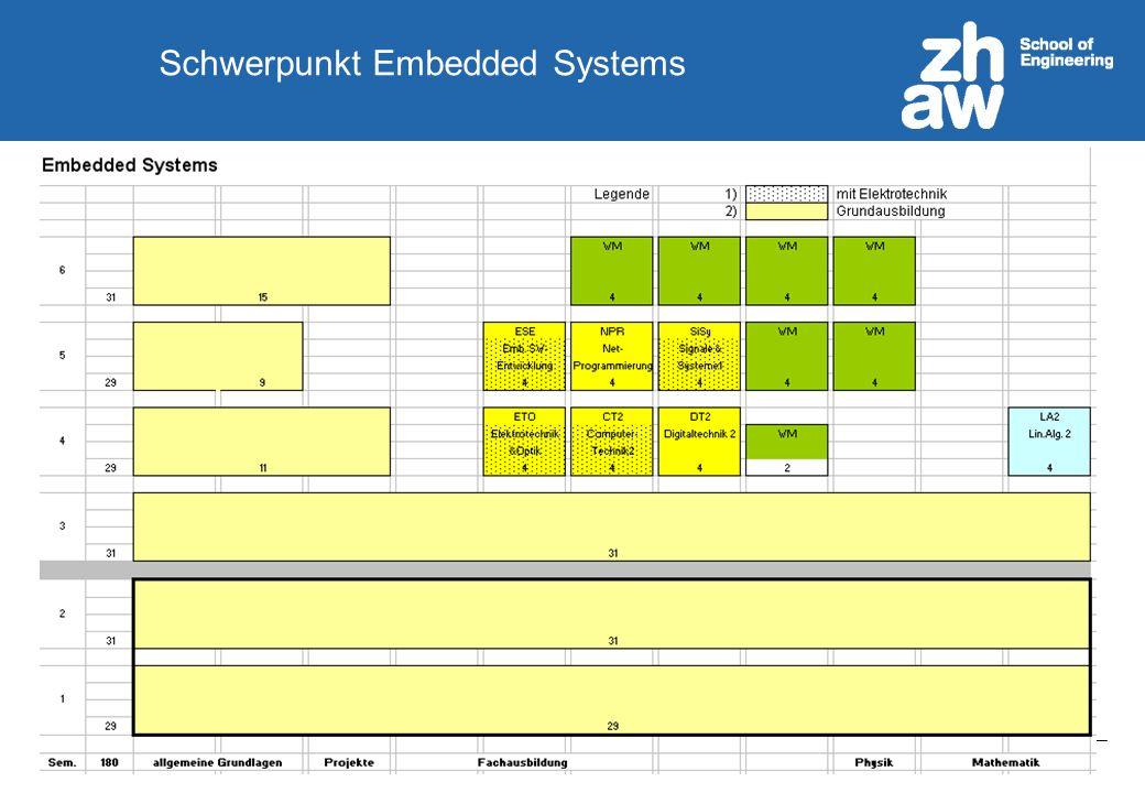 A.Bosshard School of Engineering, Studiengang Informatik Schwerpunkt Embedded Systems