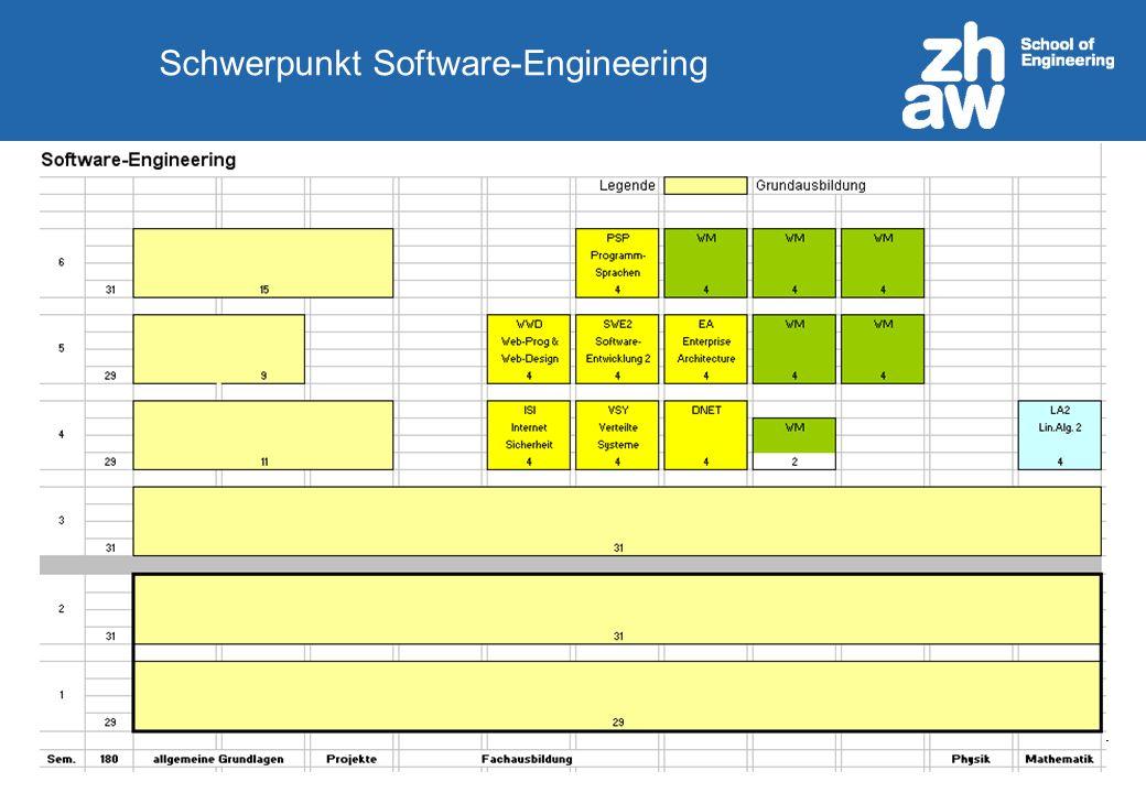A.Bosshard School of Engineering, Studiengang Informatik Schwerpunkt Software-Engineering