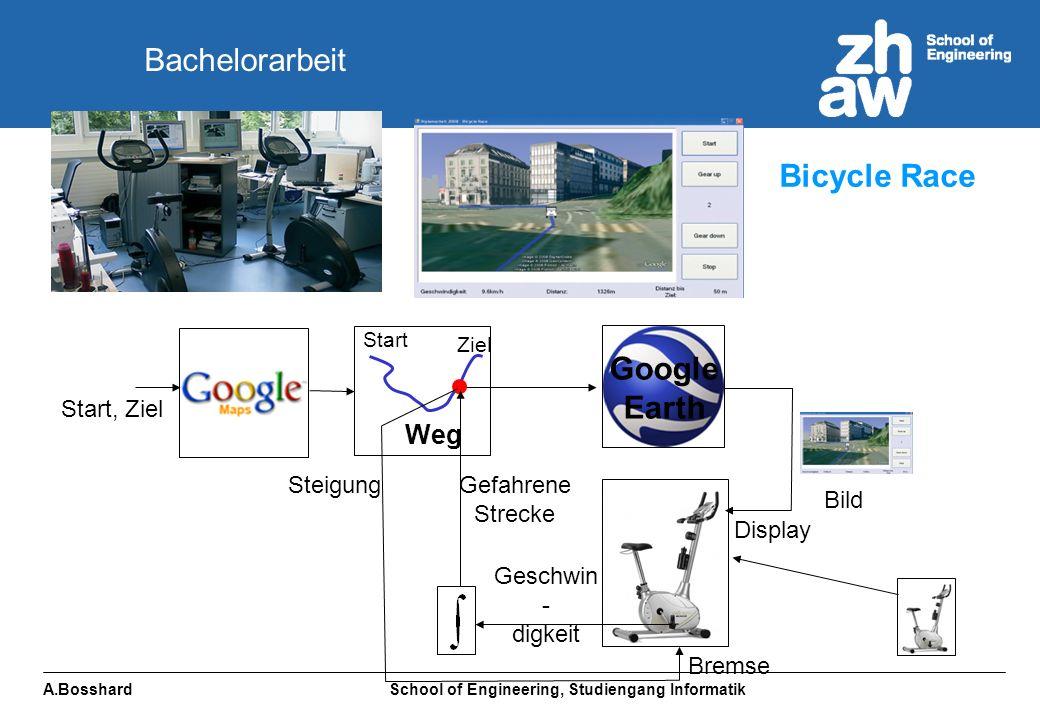 A.Bosshard School of Engineering, Studiengang Informatik Bicycle Race Start, Ziel Weg Start Ziel Google Earth Gefahrene Strecke Bremse Steigung Display Bild Geschwin - digkeit Bachelorarbeit