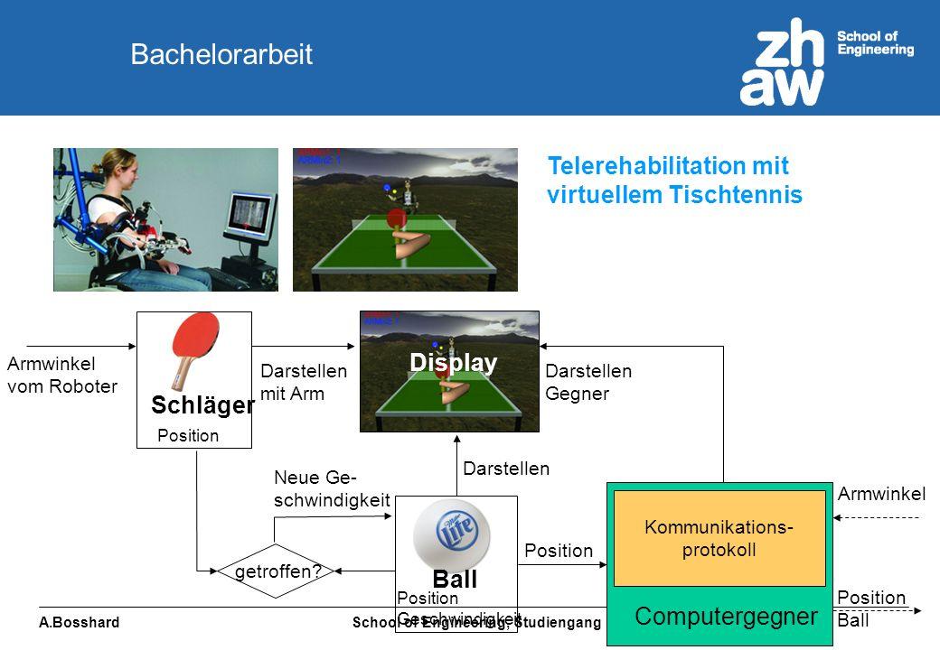 A.Bosshard School of Engineering, Studiengang Informatik Telerehabilitation mit virtuellem Tischtennis Display Armwinkel vom Roboter Position Schläger Ball Position Geschwindigkeit Darstellen mit Arm getroffen.