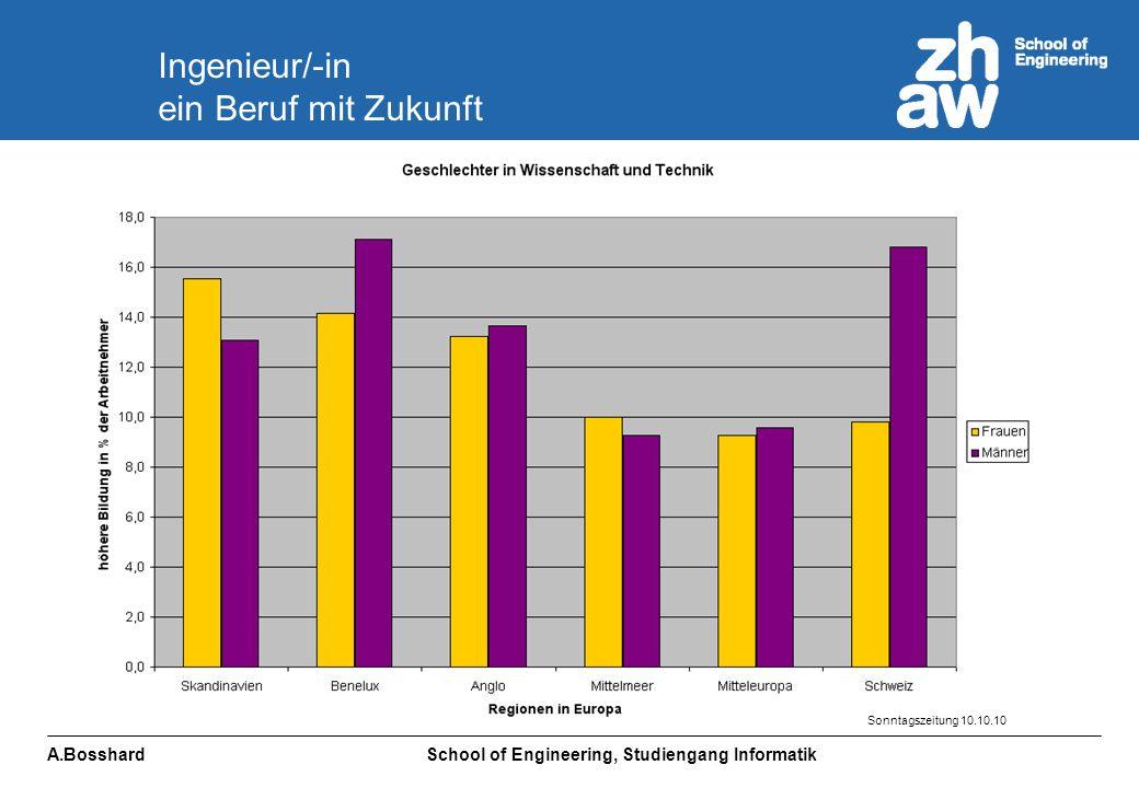 Ingenieur/-in ein Beruf mit Zukunft Sonntagszeitung 10.10.10