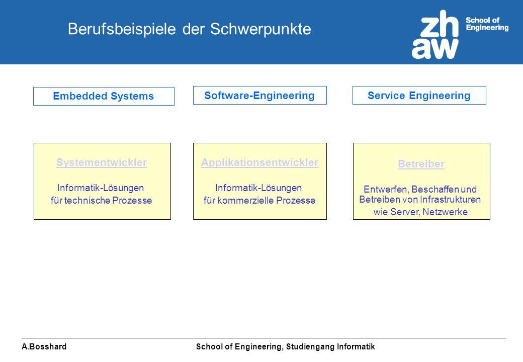 A.Bosshard School of Engineering, Studiengang Informatik Schwerpunkt Service Engineering