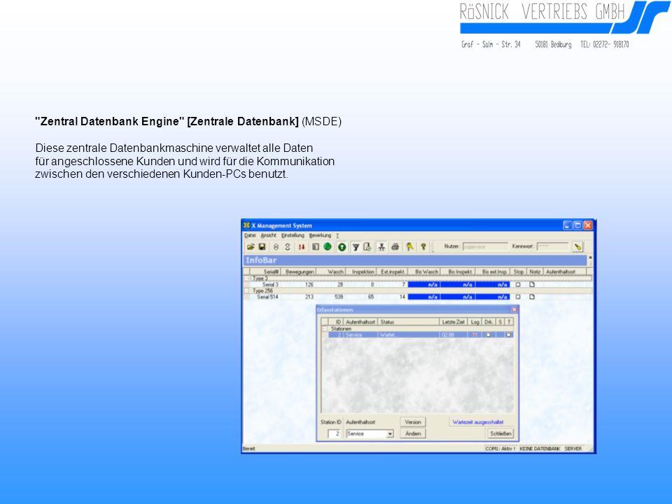 Zentral Datenbank Engine [Zentrale Datenbank] (MSDE) Diese zentrale Datenbankmaschine verwaltet alle Daten für angeschlossene Kunden und wird für die Kommunikation zwischen den verschiedenen Kunden-PCs benutzt.