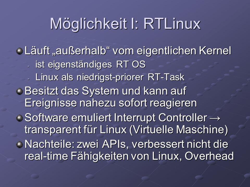 Möglichkeit I: RTLinux Läuft außerhalb vom eigentlichen Kernel - ist eigenständiges RT OS - Linux als niedrigst-priorer RT-Task Besitzt das System und