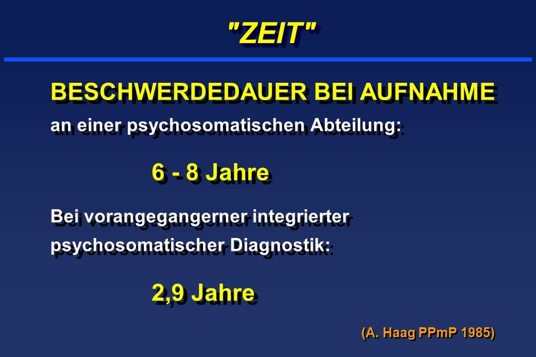 ZEIT ZEIT BESCHWERDEDAUER BEI AUFNAHME an einer psychosomatischen Abteilung: 6 - 8 Jahre Bei vorangegangerner integrierter psychosomatischer Diagnostik: 2,9 Jahre BESCHWERDEDAUER BEI AUFNAHME an einer psychosomatischen Abteilung: 6 - 8 Jahre Bei vorangegangerner integrierter psychosomatischer Diagnostik: 2,9 Jahre (A.