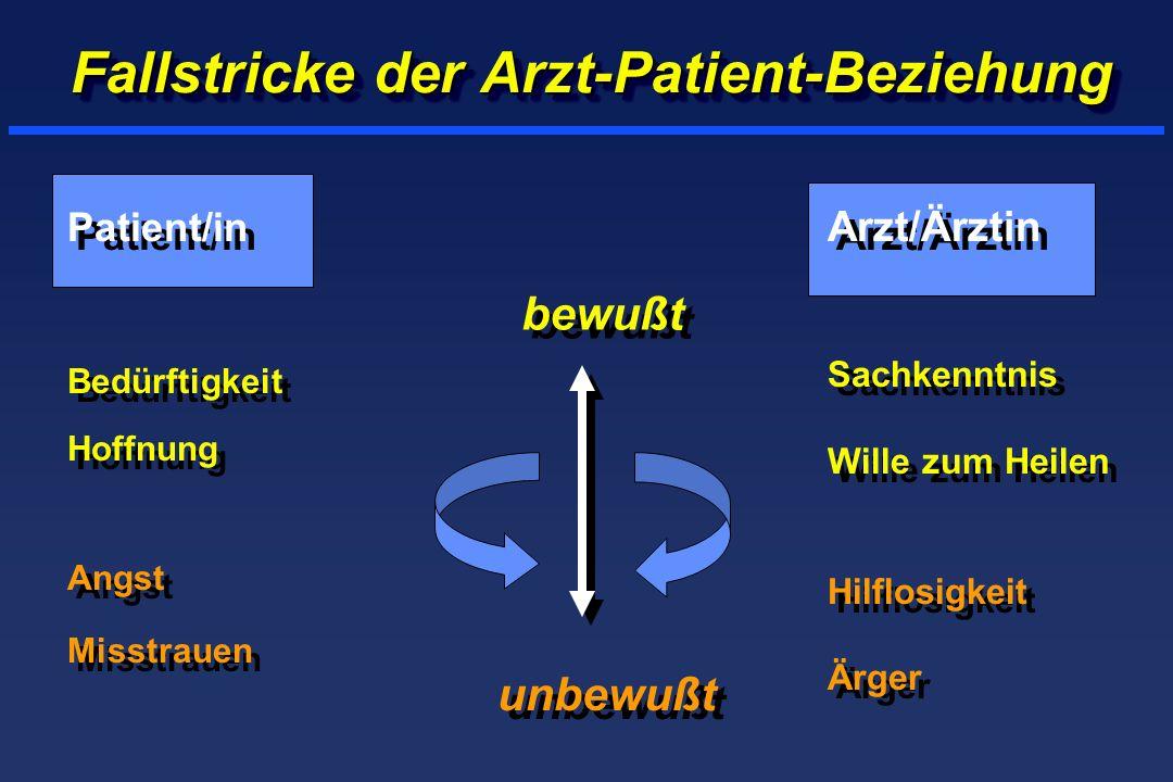 Fallstricke der Arzt-Patient-Beziehung Patient/in Bedürftigkeit Hoffnung Angst Misstrauen Patient/in Bedürftigkeit Hoffnung Angst Misstrauen Arzt/Ärzt
