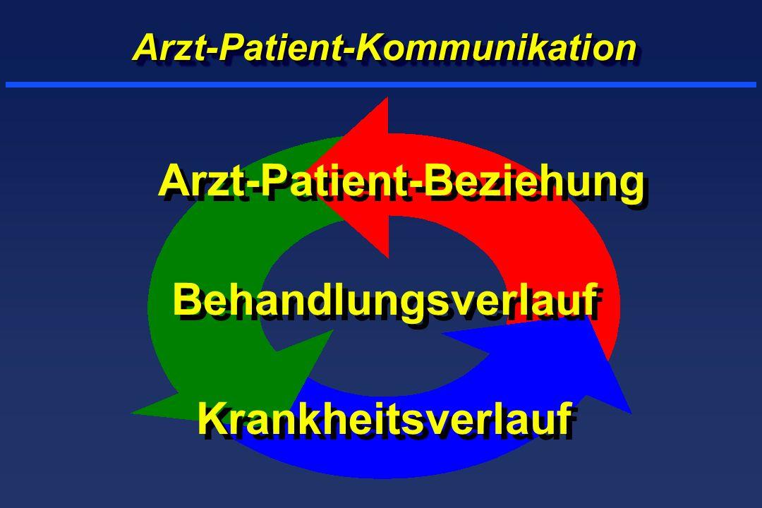 Arzt-Patient-Beziehung Behandlungsverlauf Krankheitsverlauf Arzt-Patient-Beziehung Behandlungsverlauf Krankheitsverlauf Arzt-Patient-KommunikationArzt