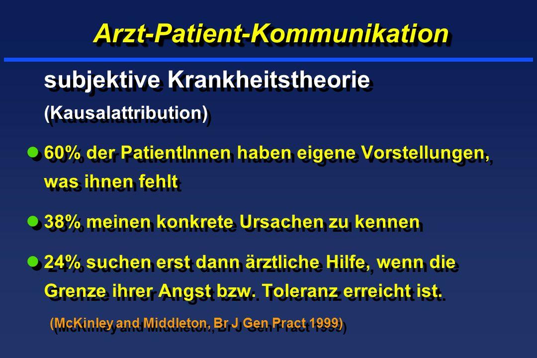 Arzt-Patient-KommunikationArzt-Patient-Kommunikation subjektive Krankheitstheorie (Kausalattribution) l60% der PatientInnen haben eigene Vorstellungen