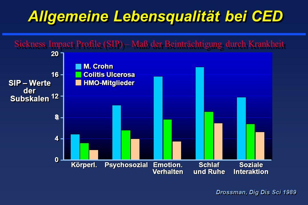 Allgemeine Lebensqualität bei CED Drossman, Dig Dis Sci 1989 0 0 4 4 8 8 12 16 20 Körperl.