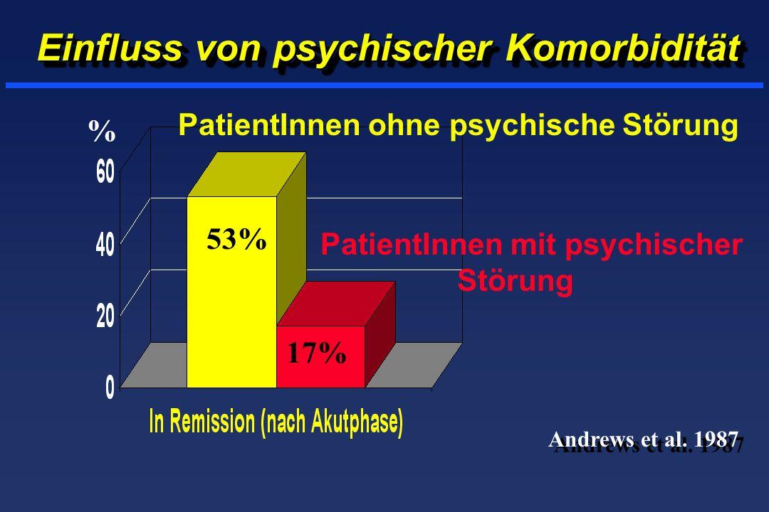 Einfluss von psychischer Komorbidität % 53% 17% Andrews et al. 1987 PatientInnen ohne psychische Störung PatientInnen mit psychischer Störung