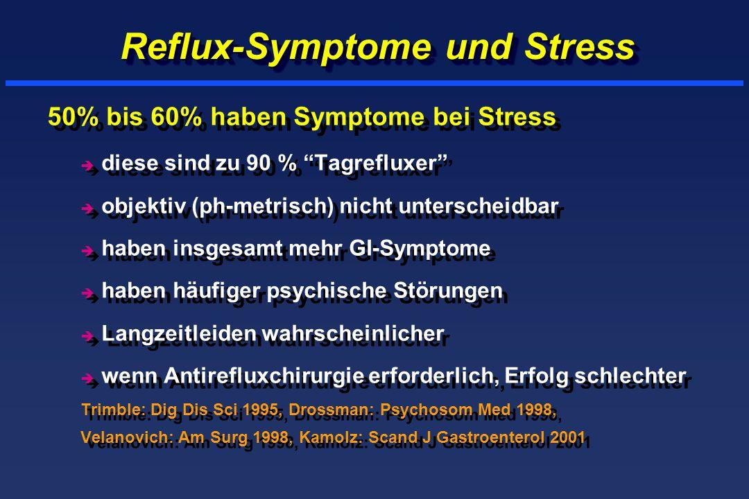 Reflux-Symptome und Stress 50% bis 60% haben Symptome bei Stress è diese sind zu 90 % Tagrefluxer è objektiv (ph-metrisch) nicht unterscheidbar è haben insgesamt mehr GI-Symptome è haben häufiger psychische Störungen è Langzeitleiden wahrscheinlicher è wenn Antirefluxchirurgie erforderlich, Erfolg schlechter Trimble: Dig Dis Sci 1995, Drossman: Psychosom Med 1998, Velanovich: Am Surg 1998, Kamolz: Scand J Gastroenterol 2001 50% bis 60% haben Symptome bei Stress è diese sind zu 90 % Tagrefluxer è objektiv (ph-metrisch) nicht unterscheidbar è haben insgesamt mehr GI-Symptome è haben häufiger psychische Störungen è Langzeitleiden wahrscheinlicher è wenn Antirefluxchirurgie erforderlich, Erfolg schlechter Trimble: Dig Dis Sci 1995, Drossman: Psychosom Med 1998, Velanovich: Am Surg 1998, Kamolz: Scand J Gastroenterol 2001