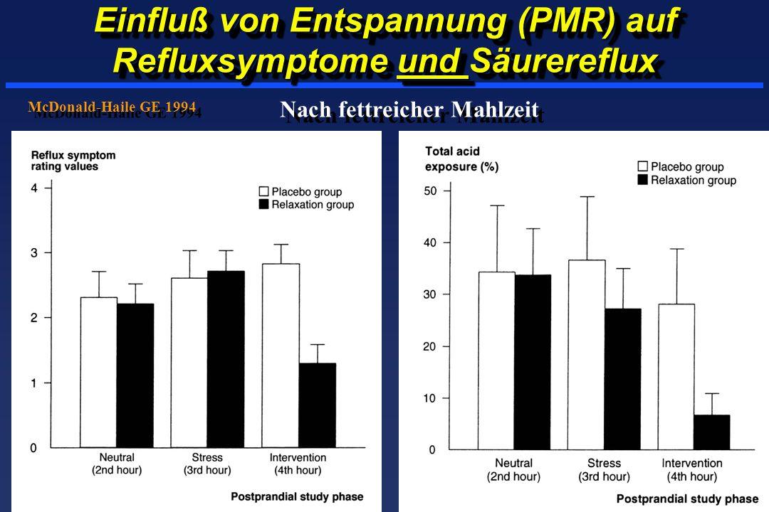 Einfluß von Entspannung (PMR) auf Refluxsymptome und Säurereflux Nach fettreicher Mahlzeit McDonald-Haile GE 1994