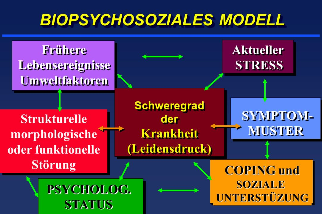 PSYCHOLOG.STATUS PSYCHOLOG.