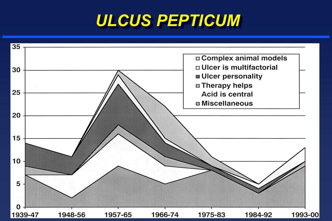 ULCUS PEPTICUM