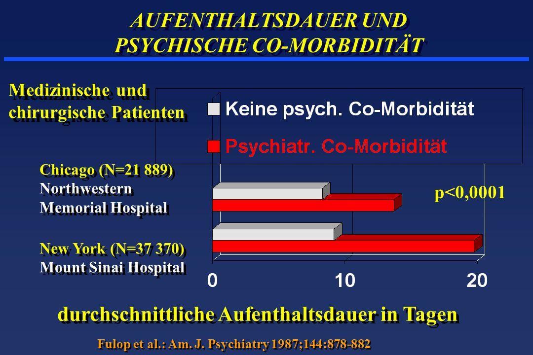AUFENTHALTSDAUER UND PSYCHISCHE CO-MORBIDITÄT Chicago (N=21 889) Northwestern Memorial Hospital Chicago (N=21 889) Northwestern Memorial Hospital New