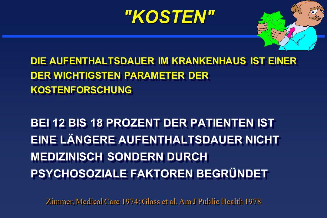 DIE AUFENTHALTSDAUER IM KRANKENHAUS IST EINER DER WICHTIGSTEN PARAMETER DER KOSTENFORSCHUNG BEI 12 BIS 18 PROZENT DER PATIENTEN IST EINE LÄNGERE AUFENTHALTSDAUER NICHT MEDIZINISCH SONDERN DURCH PSYCHOSOZIALE FAKTOREN BEGRÜNDET Zimmer, Medical Care 1974; Glass et al.
