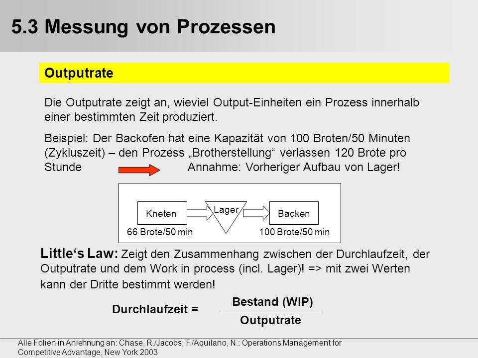 Alle Folien in Anlehnung an: Chase, R./Jacobs, F./Aquilano, N.: Operations Management for Competitive Advantage, New York 2003 5.3 Messung von Prozessen Outputrate Die Outputrate zeigt an, wieviel Output-Einheiten ein Prozess innerhalb einer bestimmten Zeit produziert.