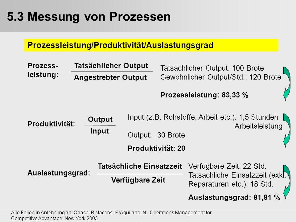 Alle Folien in Anlehnung an: Chase, R./Jacobs, F./Aquilano, N.: Operations Management for Competitive Advantage, New York 2003 5.3 Messung von Prozessen Prozessleistung/Produktivität/Auslastungsgrad Prozess- leistung: Tatsächlicher Output Angestrebter Output Produktivität: Output Input Auslastungsgrad: Tatsächliche Einsatzzeit Verfügbare Zeit Tatsächlicher Output: 100 Brote Gewöhnlicher Output/Std.: 120 Brote Prozessleistung: 83,33 % Input (z.B.